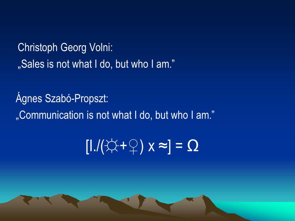 [I./(☼+♀) x ≈] = Ω Christoph Georg Volni: